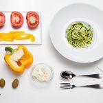 Review: Eatology