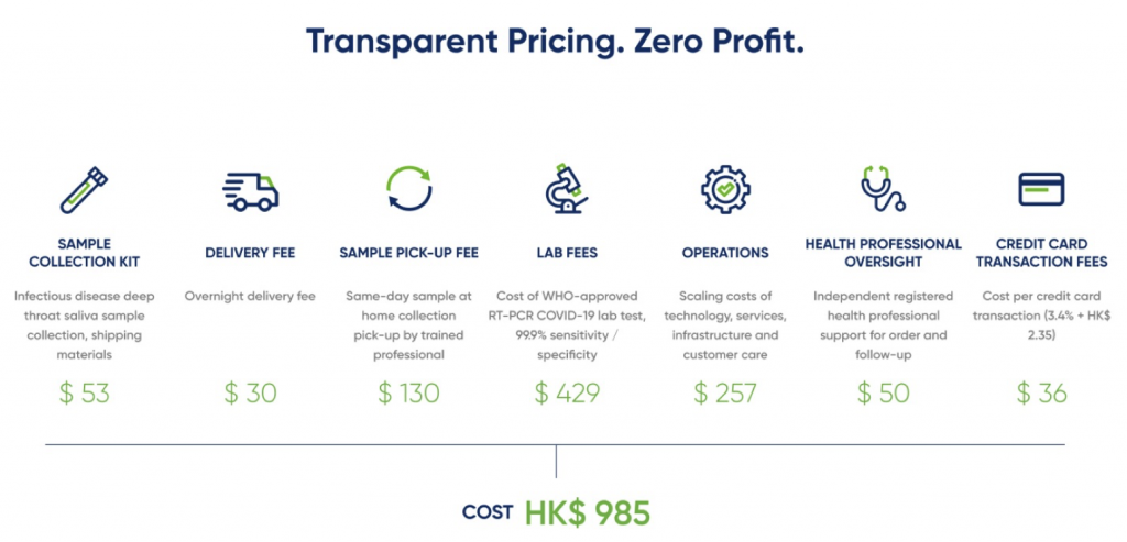 Project Screen pricing breakdown